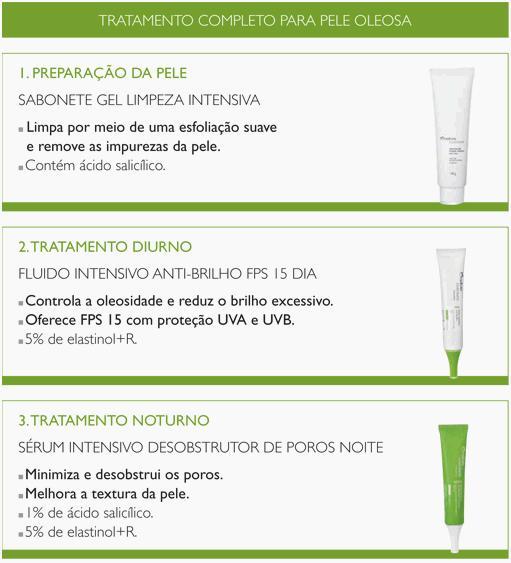 tratamento chronos pharma pele oleosa