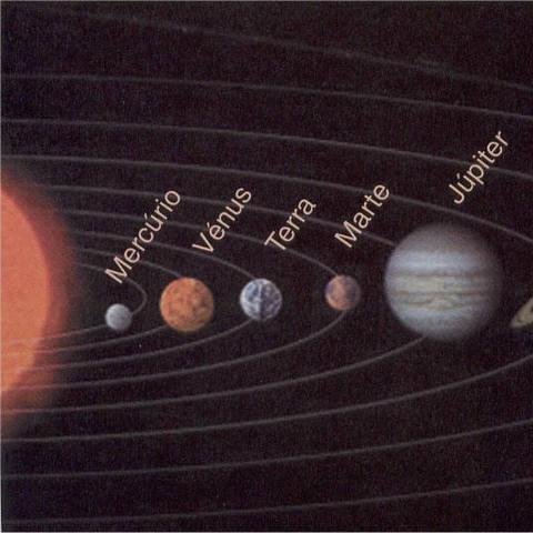 Dica de Férias Astronômicas