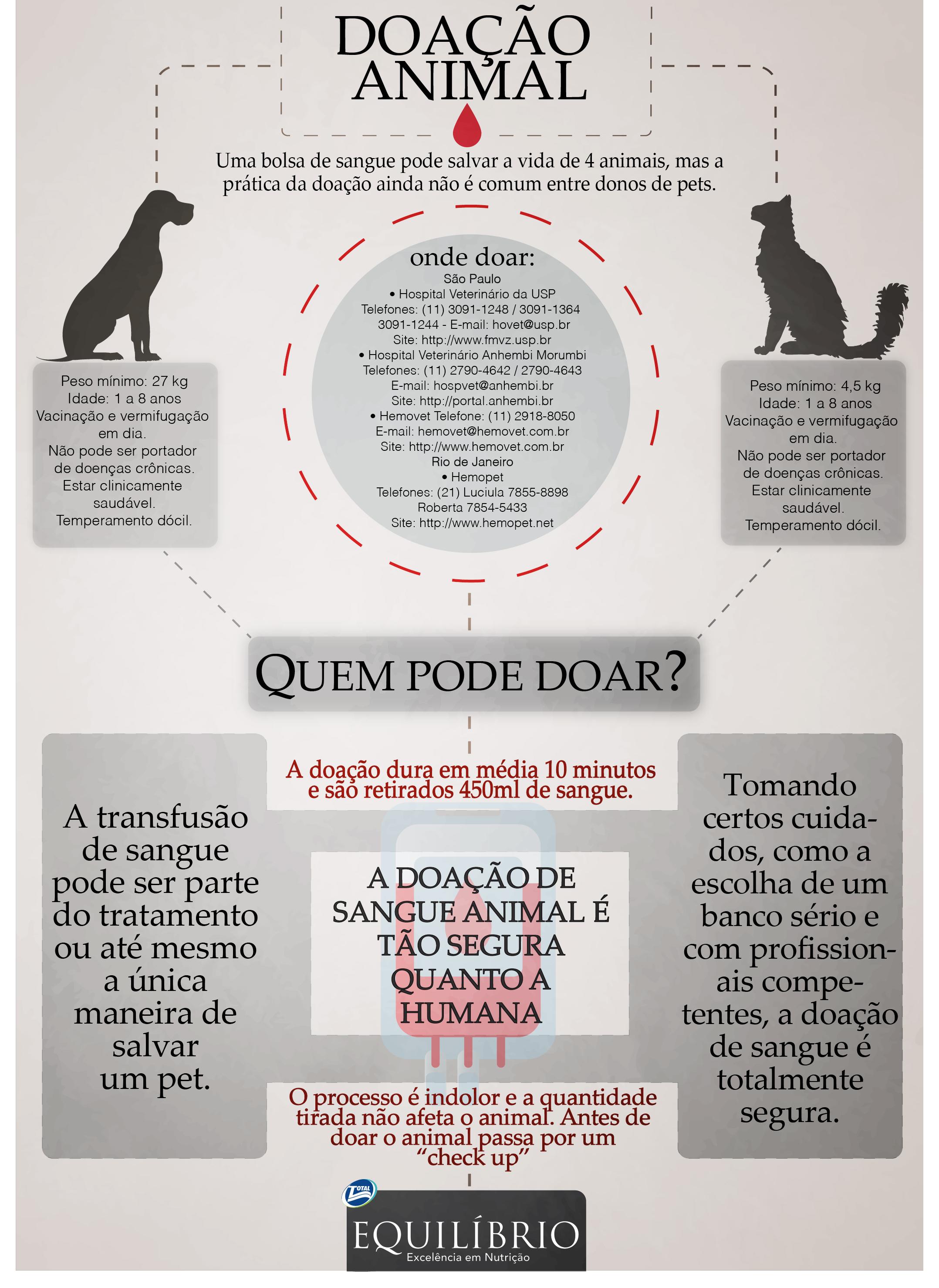 doação de sangue de animais principais informações
