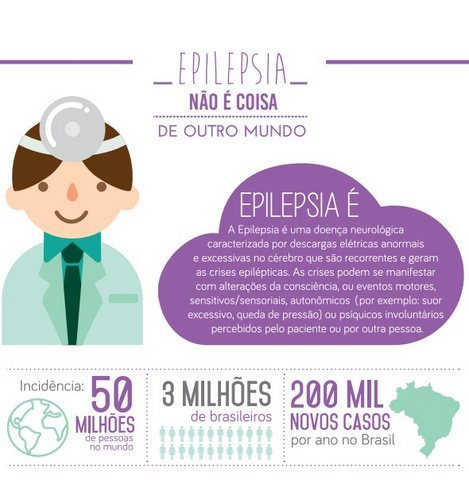 Epilepsia não é uma coisa do outro mundo #purpledaybrasil